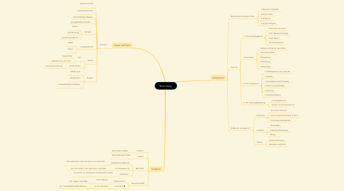 Mind Map: Short Story