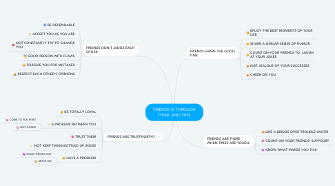 Mind Map: FRIENDS IS THROUGH THINK AND THIN