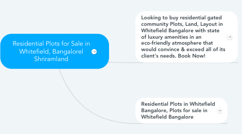 Mind Map: Residential Plots for Sale in Whitefield, Bangalore  Shriramland