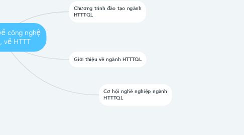 Mind Map: Tổng quan về công nghệ thông tin, về HTTT