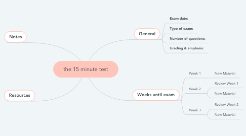 Mind Map: the 15 minute test