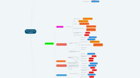 Mind Map: Oficina - Revisão de Catálogo