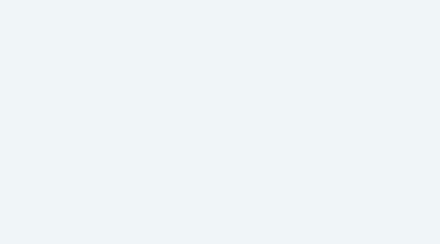 """Mind Map: Статья """"Исследование транспортно-коммуникационных систем в контексте дезинтеграции городского пространства""""."""