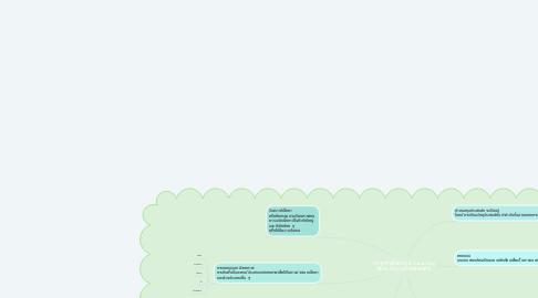 Mind Map: ความสำเร็จของ E-Learning เรื่อง ตำนานกำแพงเพชร