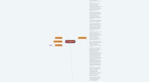 Mind Map: Закон №261 ФЗ