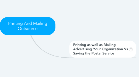 Mind Map: Printing And Mailing Outsource