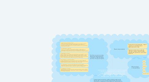 Mind Map: Конструирование (construere)- создание модели, построение, приведение в определенный порядок и взаимоотношение различных отдельных предметов, частей, элементов, направленное на получение продукта.