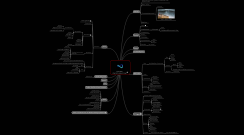 Mind Map: Flow State Alex Azzi's research map