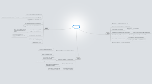 Mind Map: Crane