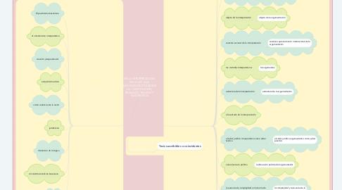 Mind Map: DE LA INTERPRETACIÓN DE LA LEY A LA ARGUMENTACIÓN DESDE LA CONSTITUCIÓN, REALIDAD, TEORÍAS Y VALORACIÓN