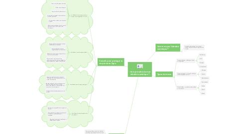 Mind Map: - Suis-je maître de mon identité numérique ?