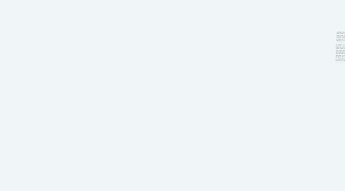 Mind Map: Субъект Труда