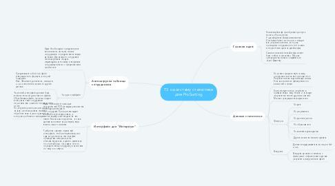 Mind Map: ТЗ на систему статистики для ProSorting