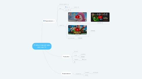 Mind Map: Убойные мармеладки мистера По