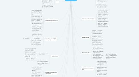 Mind Map: CÁRDENAS RICHARD TAREA 11