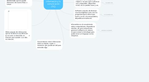 Mind Map: Tecnologías de la información y la comunicación (TIC)