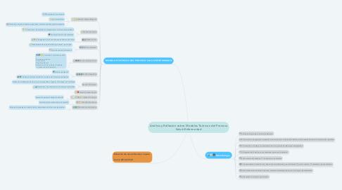 Mind Map: Análisis y Reflexión sobre Modelos Teóricos del Proceso Salud-Enfermedad
