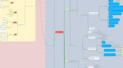 Mind Map: PERELMAN Y LA RETÓRICA FILOSÓFICA