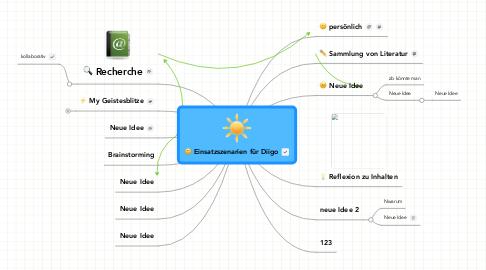 Mind Map: Einsatzszenarien für Diigo