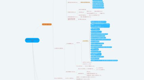 Mind Map: 理事長をやりたがらない 深堀