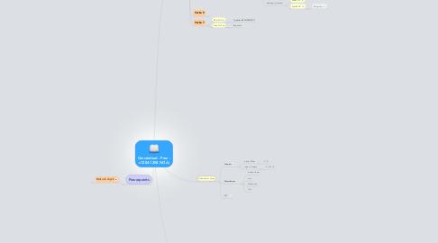 Mind Map: Omvårdnad - Prov - v1204-1208 (VOA)
