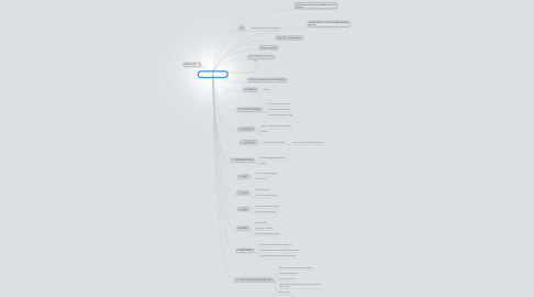 Mind Map: CRONOGRAMA