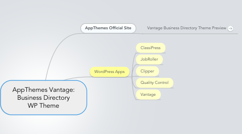 Mind Map: AppThemes Vantage: