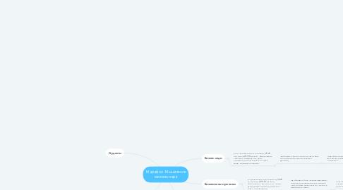 Mind Map: Марафон -Мышление миллионера