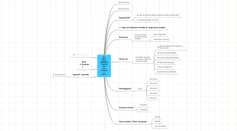 Mind Map: JK's