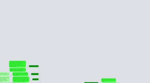 Mind Map: Teorías del Currículum y su Construcción