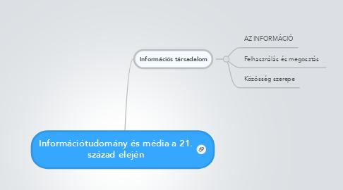 Mind Map: Információtudomány és média a 21. század elején