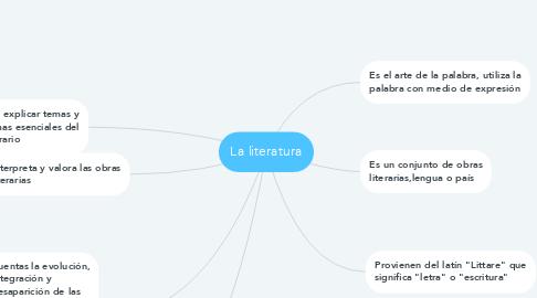 Mind Map: La literatura