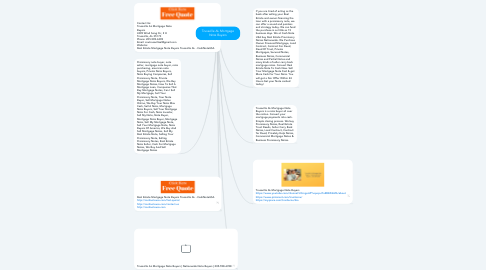 Mind Map: Trussville AL Mortgage Note Buyers