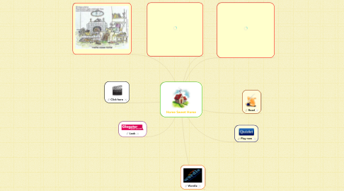 Mind Map: Home Sweet Home