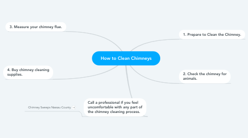 Mind Map: How to Clean Chimneys