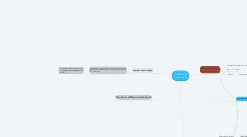 Mind Map: Tecnologie e geostoria