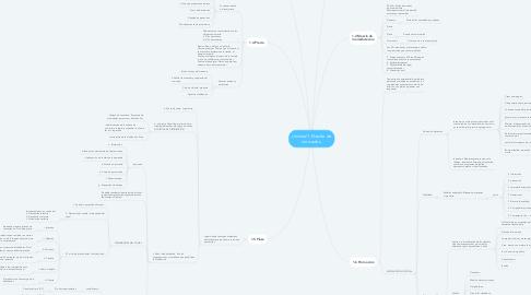 Mind Map: Unidad 1. Mezcla de mercados.