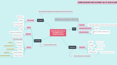 Mind Map: TECNOLOGÍAS DE LA INFORMACIÓN Y COMUNICACIÓN
