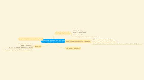 Mind Map: MEMBERI NASAB ANAK ANGKAT