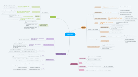 Mind Map: Verb patterns