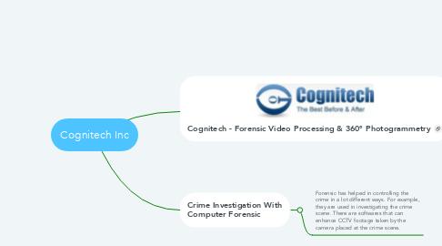Mind Map: Cognitech Inc