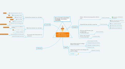Mind Map: CABLAUTO 4.0      Câblage automatique des armoires électriques