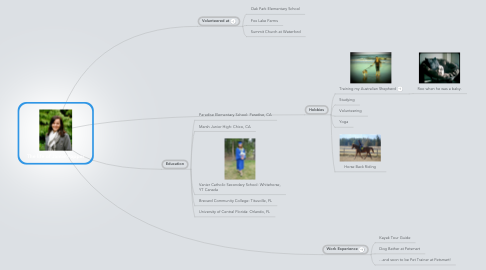 Mind Map: The life of Jamie Popper