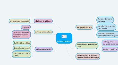 Mind Map: Minería de Datos