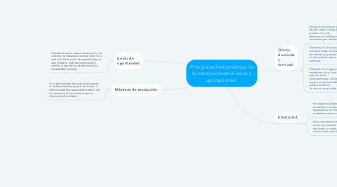 Mind Map: Principales herramientas de la macroeconomía (usos y aplicaciones)