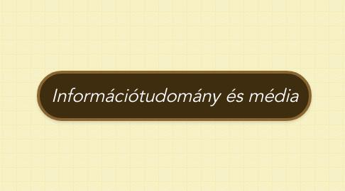 Mind Map: Információtudomány és média
