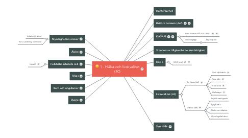 Mind Map: 1 - Hälsa och livskvalitet (10)