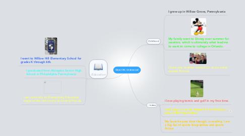Mind Map: About Mr. Underwood