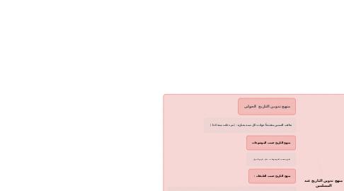 Mind Map: منهج تدوين التاريخ عند المسلمين