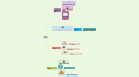 Mind Map: Virtual Learning Enviroment